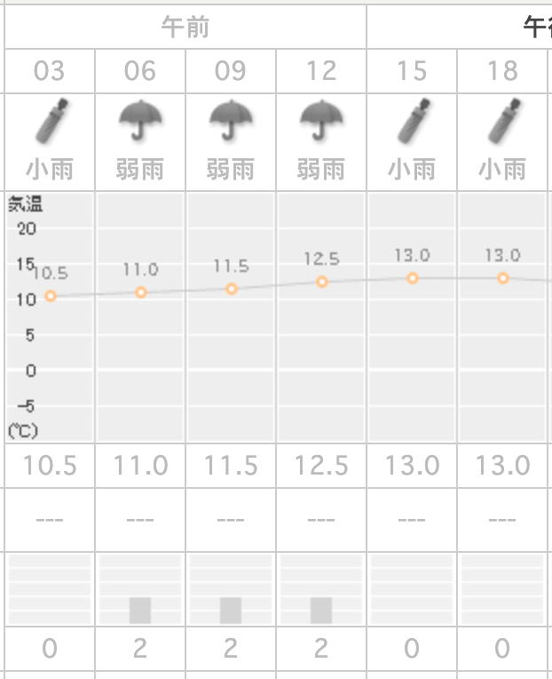 高尾山天気